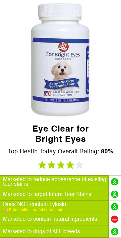 eye-clear-for-bright-eyes-review-chart-mobile