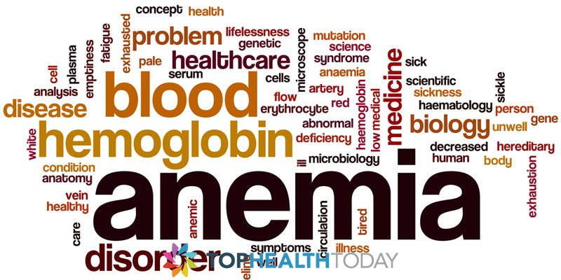 Are you Anemic? Anemia Symptoms