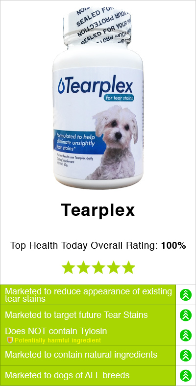 tearplex-review-chart-mobile