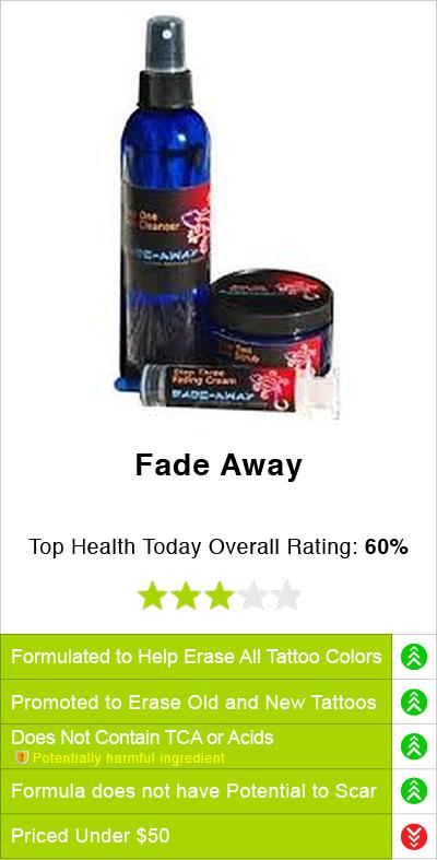fade-away-mobile